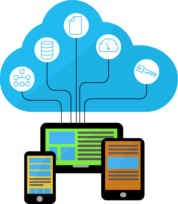 Cloud Application Developers in India