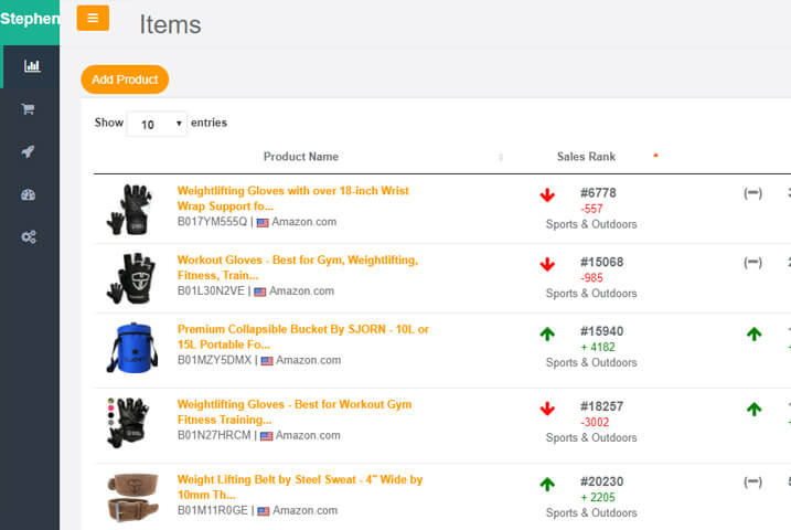 Amazon Sellers Custom Solutions in India
